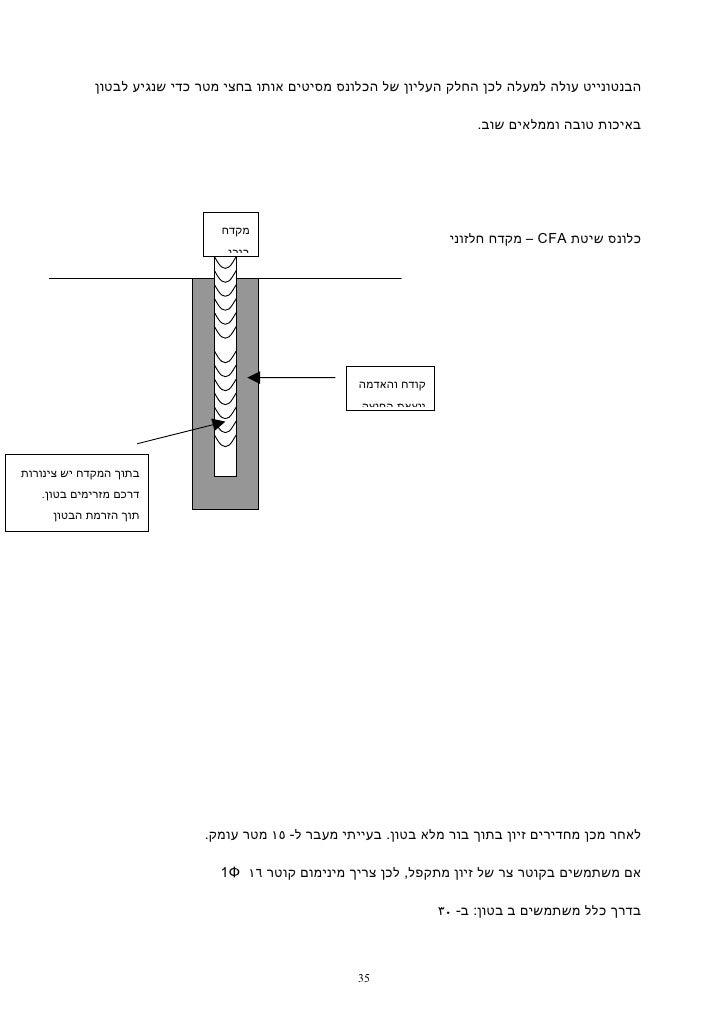 הבנטונייט עולה למעלה לכן החלק העליון של הכלונס מסיטים אותו בחצי מטר כדי שנגיע לבטון                                     ...
