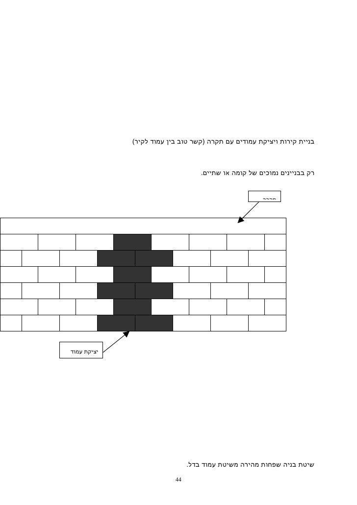 בניית קירות ויציקת עמודים עם תקרה )קשר טוב בין עמוד לקיר(                                   רק בבניינים נמוכים של קומה ...