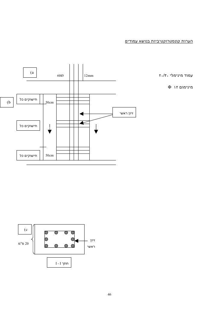 הערות קונסטרוקטיביות בנושא עמודים              (a                           60Ø        12mm                 ...