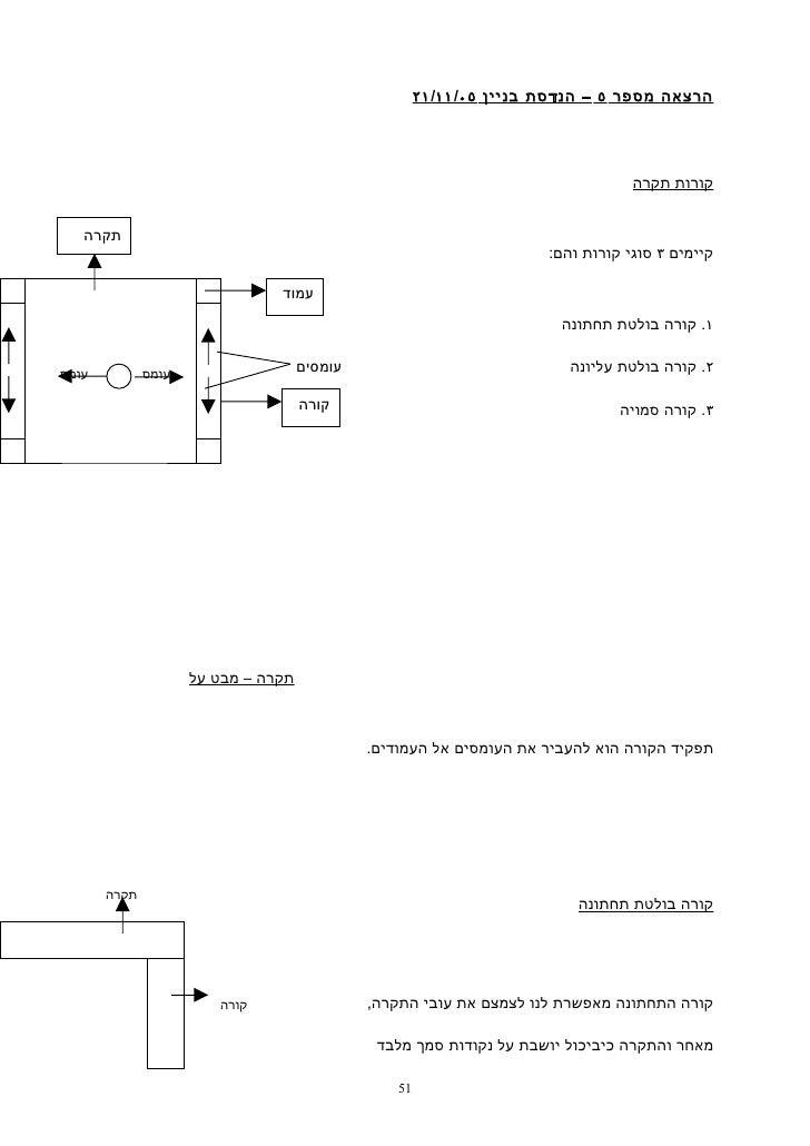 הרצאה מספר ٥ – הנדסת בניין ٥٠/ ١١/ ١٢                                                                                   ...