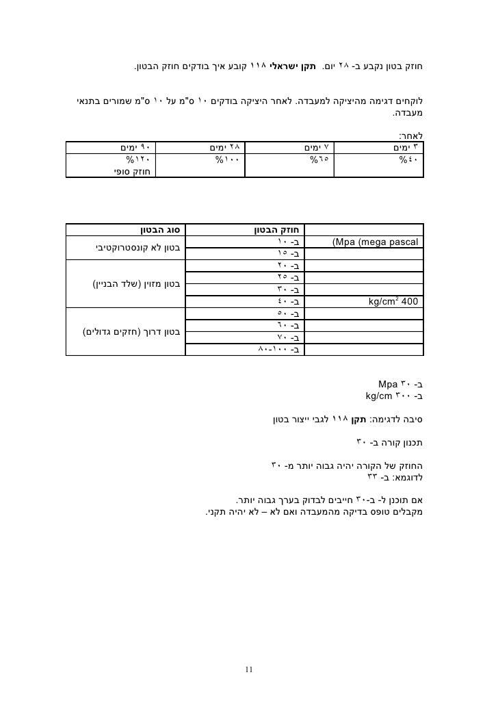 חוזק בטון נקבע ב- ٨٢ יום. תקן ישראלי ٨١١ קובע איך בודקים חוזק הבטון.לוקחים דגימה מהיציקה למעבדה. לאחר היציקה בודקים ٠١ ...