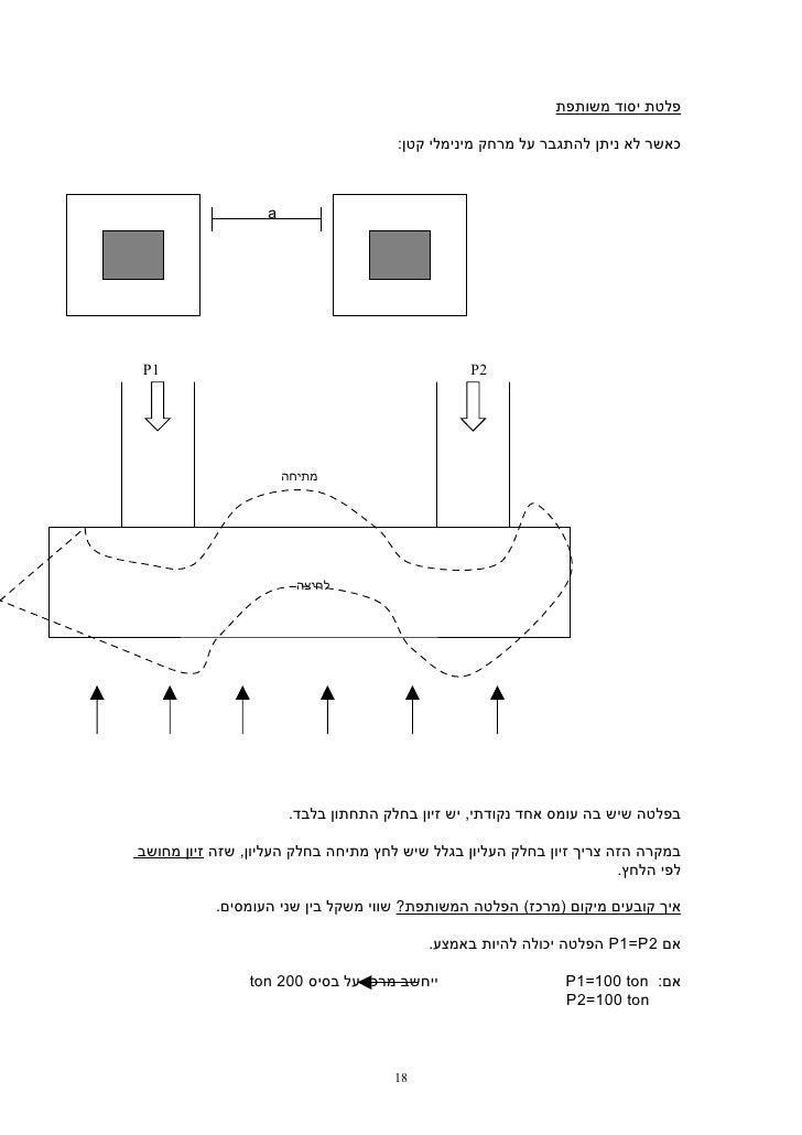פלטת יסוד משותפת                                      כאשר לא ניתן להתגבר על מרחק מינימלי קטן:                  a...