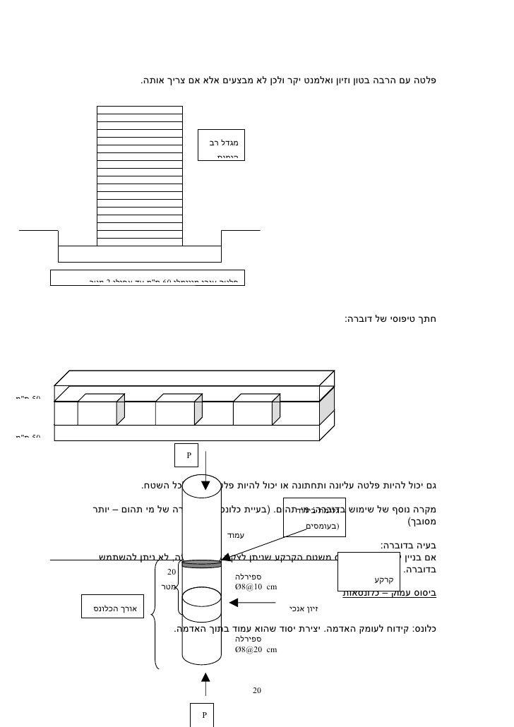 פלטה עם הרבה בטון וזיון ואלמנט יקר ולכן לא מבצעים אלא אם צריך אותה.                                          מגדל רב  ...