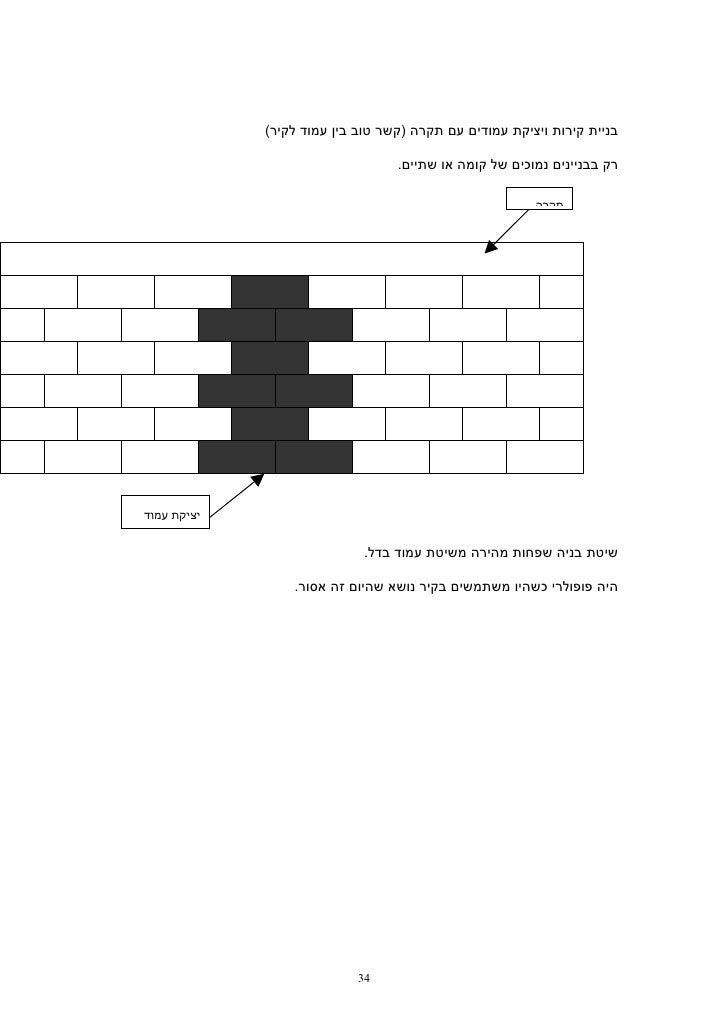 בניית קירות ויציקת עמודים עם תקרה )קשר טוב בין עמוד לקיר(                                  רק בבניינים נמוכים של קומה א...