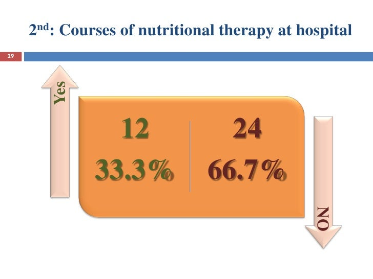 knowledge in nutrition The nutrition source provides evidence-based diet & nutrition information for clinicians, health professionals and the public.
