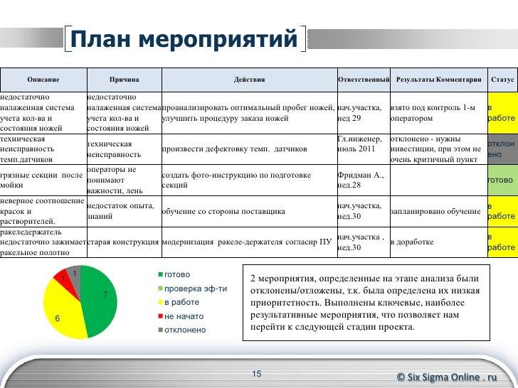 pdf reuse methodology manual for system on a