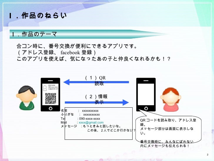 スマホアプリ企画書 Slide 2