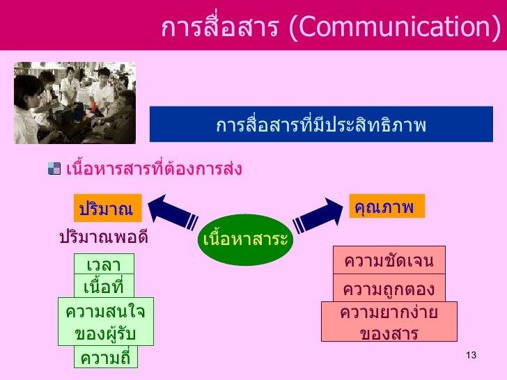 การสือสาร (Communication)                  ่                    การสื่อสารที่มีประสิทธิภาพเนื้อหารสารที่ต้องการส่ง  ปริมาณ...