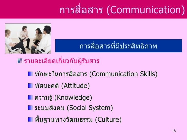 การสือสาร (Communication)                 ่                   การสื่อสารที่มีประสิทธิภาพรายละเอียดเกี่ยวกับผู้รบสาร       ...