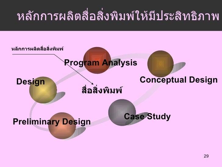 หลักการผลิตสือสิงพิมพ์ให้มีประสิทธิภาพ               ่ ่หลักการผลิตสื่อสิ่งพิมพ์                           Program Analysi...