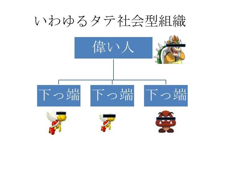 会議の進め方 Slide 3