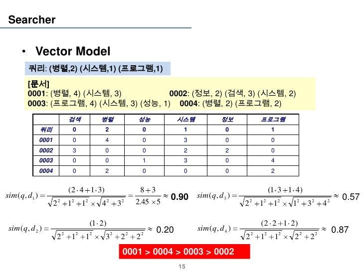 Searcher     • Vector Model       쿼리: (병렬,2) (시스템,1) (프로그램,1)       [문서]       0001: (병렬, 4) (시스템, 3)          0002: (정보, ...
