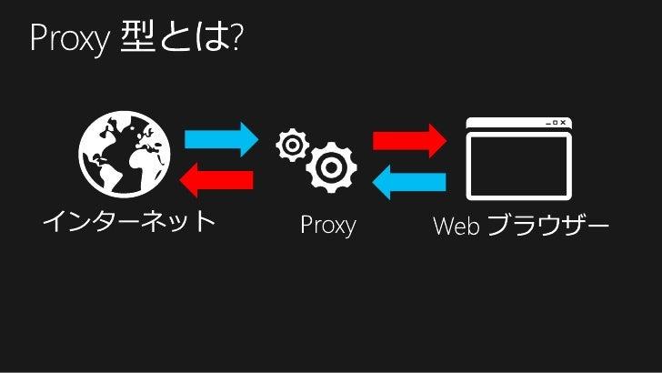 最新開発支援ツールを使ったデバッグ対応