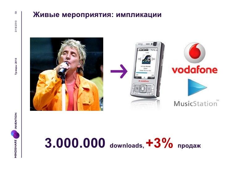 603/19/2010Тренды 2010   Моментальная коммерция: импликации