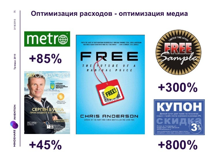 763/19/2010Тренды 2010   Оптимизация расходов - оптимизация медиа                 Контент в подарок за покупку