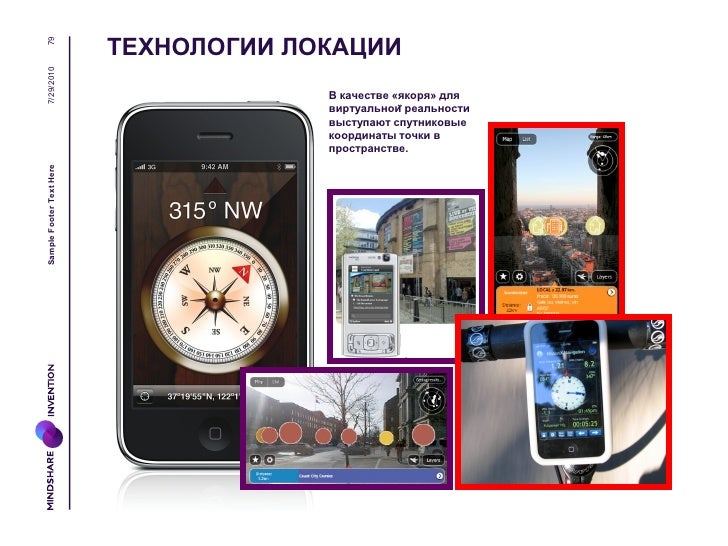803/19/2010Тренды 2010   Технологии локации: импликации