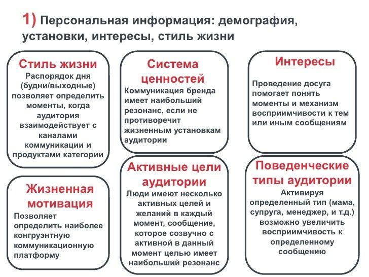 2) Отношение к категорииНавигация в категории позволяет определить контекст дляразличных сообщений Возникновение/удовлетв...