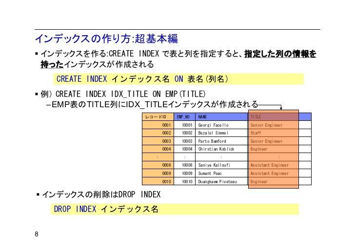 dbパフォーマンスチューニングの基礎 インデックス入門