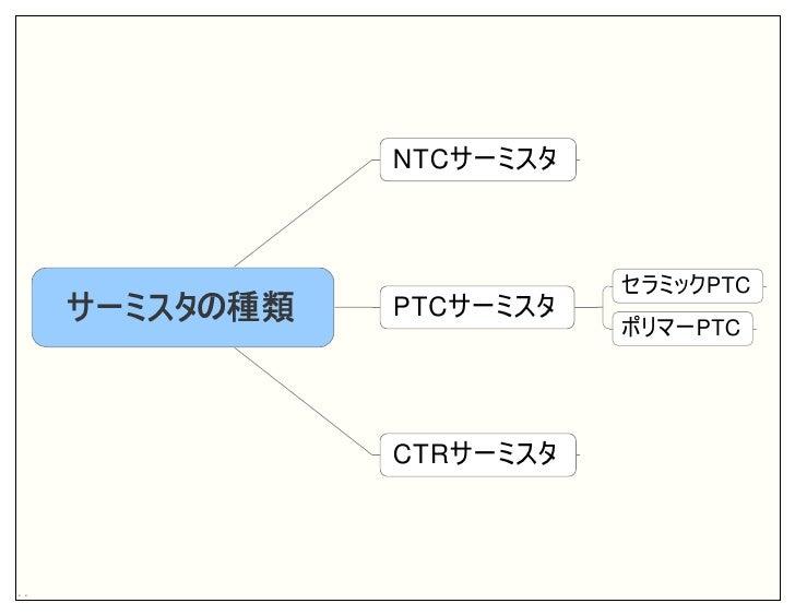 NTC            PTC      PTC            PTC      CTR- -