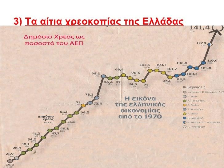 3) Τα αίτια χρεοκοπίας της Ελλάδας• διόγκωση του δημόσιου τομέα με συνεχείς προσλήψεις  υπαλλήλων• υψηλοί μισθοί σε ορισμέ...
