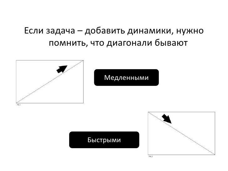 Если задача – добавить динамики, нужно      помнить, что диагонали бывают                 Медленными             Быстрыми