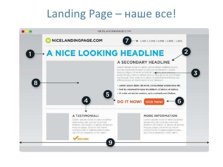 Landing Page – наше все!