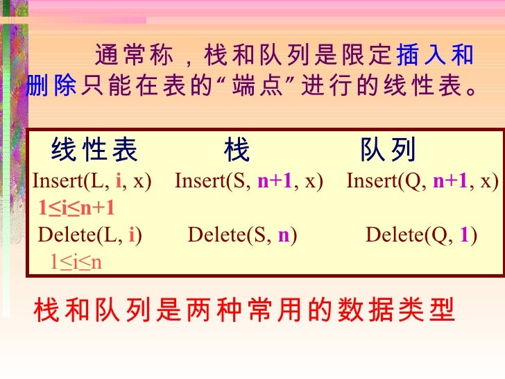 """通常称,栈和队列是限定插入和删除 只能在表的 """" 端点 """" 进行的线性表。  线性表                  栈               队列Insert(L, i, x)   Insert(S, n+1, x)   Insert..."""