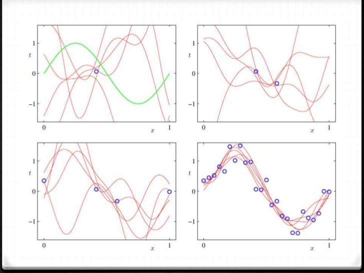 パターン認識と機械学習入門