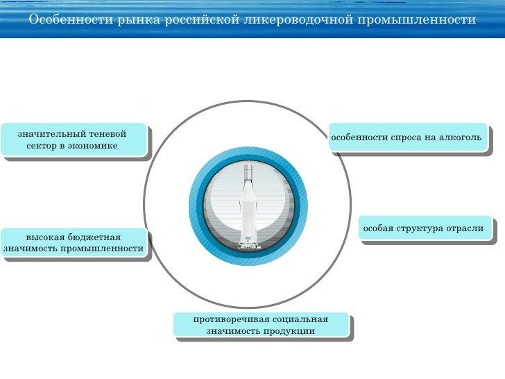 алкогольная сибирская группа Slide 3