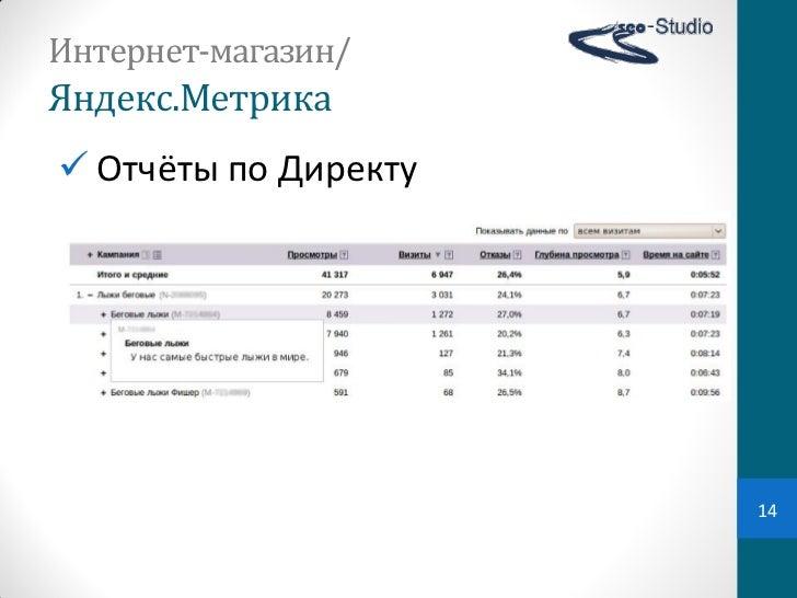 Интернет-магазин/Яндекс.Метрика Отчёты по Директу                        14