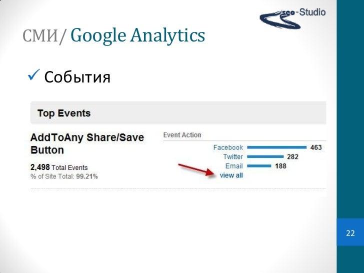 СМИ/ Google Analytics События                        22