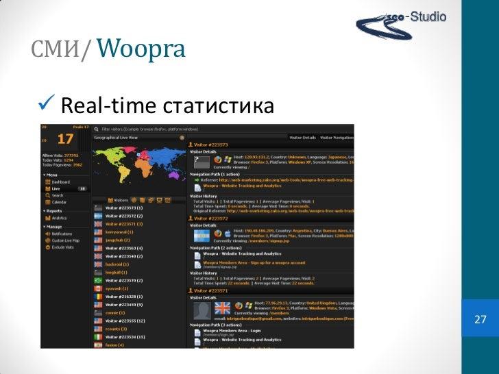 СМИ/ Woopra Real-time статистика                         27