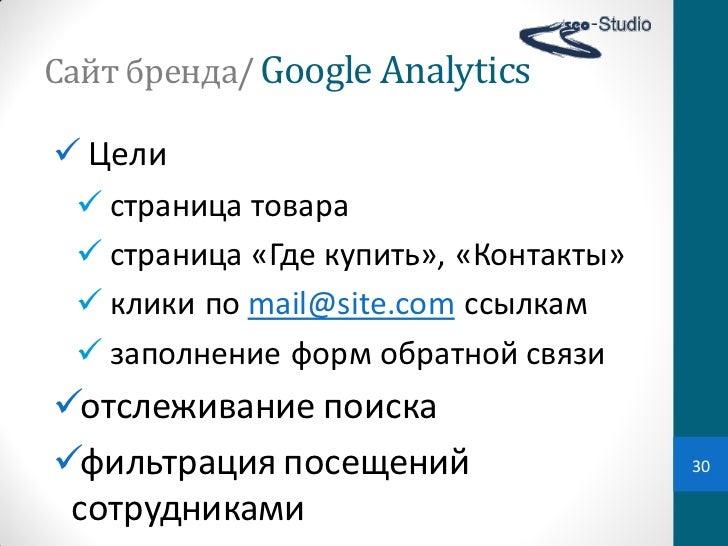 Сайт бренда/ Google Analytics Цели   страница товара    страница «Где купить», «Контакты»   клики по mail@sit...