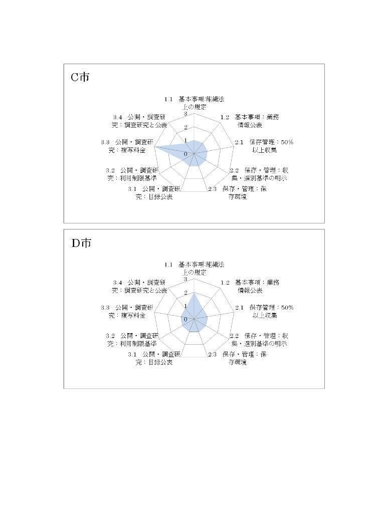 佐賀県内市町の公文書館機能に関する調査結果(8/6暫定版)