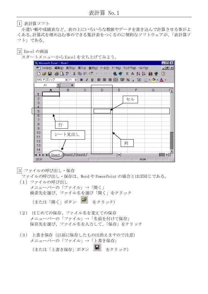 表計算 No.11 表計算ソフト 小遣い帳や成績表など、表の上にいろいろな数値やデータを書き込んで計算させる事がよくある。計算式を埋め込む事のできる集計表をつくるのに便利なソフトウェアが、                            ...