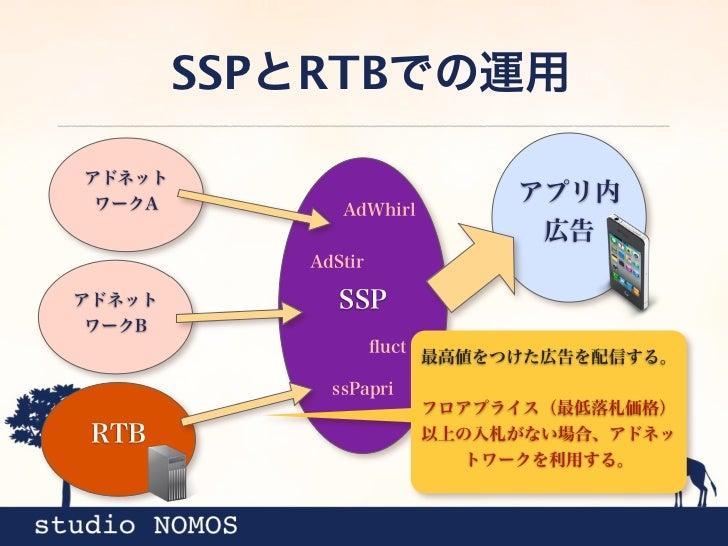 SSP、RTBを導入して少しでも収益をアップさせる ように心がけましょう
