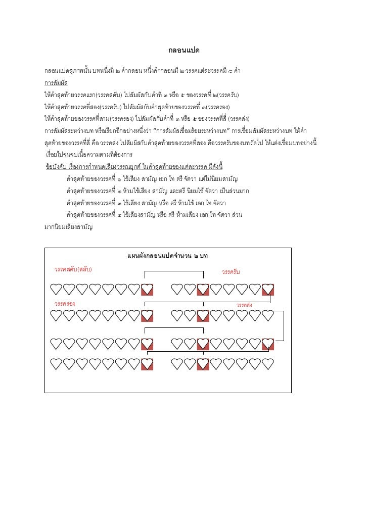 กลอนแปดกลอนแปดสุภาพนั้น บทหนึ่งมี ๒ คํากลอน หนึ่งคํากลอนมี ๒ วรรคแตละวรรคมี ๘ คําการสัมผัสใหคําสุดทายวรรคแรก(วรรคสดับ) ...