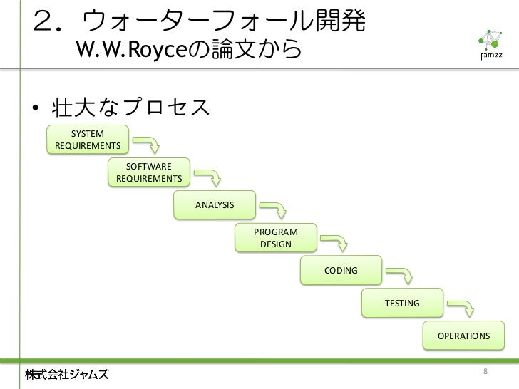 2.ウォーターフォール開発    W.W.Royceの論文から• 壮大なプロセス    SYSTEM REQUIREMENTS              SOFTWARE            REQUIREMENTS             ...