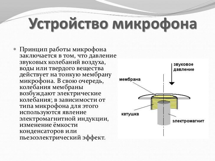 Микрофон доклад по физике 5361