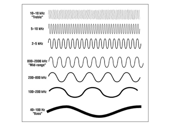 • брзинаназвучнитебрановивоцврсти  срединисепресметувапоравенката:                     E–Јунговмоделна   ...