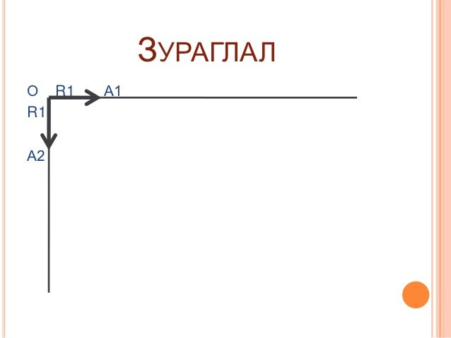 ЗУРАГЛАЛ