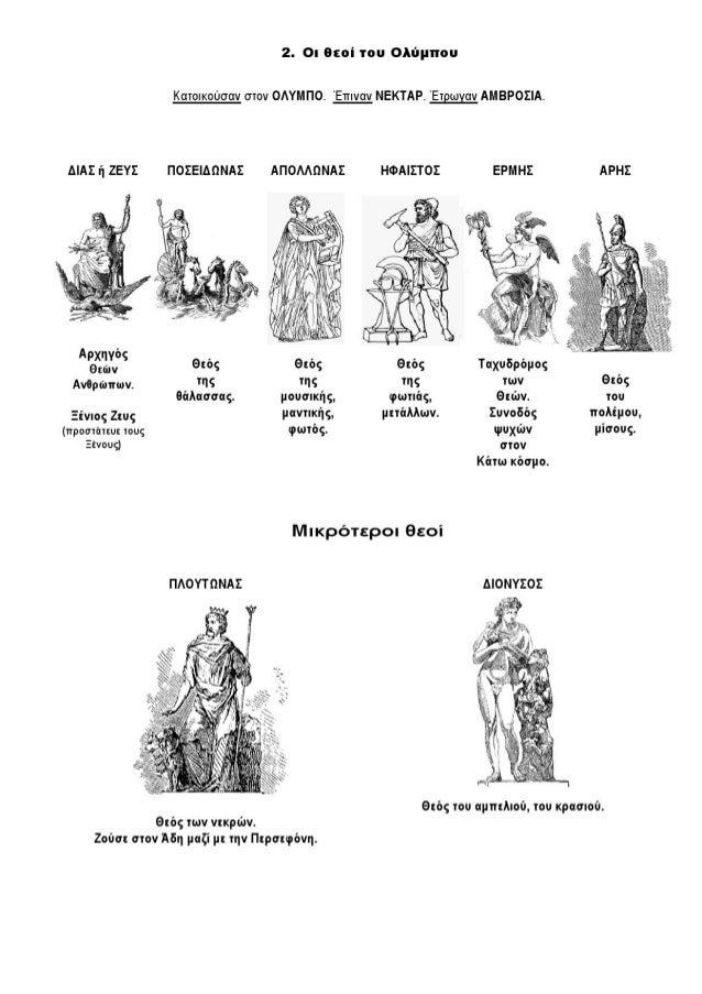 Ιστορία Γ' Δημοτικού Σχεδιαγράμματα Μαθημάτων Slide 2