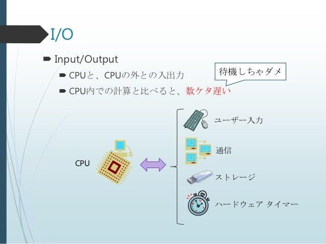I/O Input/Output    CPUと、CPUの外との入出力   待機しちゃダメ    CPU内での計算と比べると、数ケタ遅い                       ユーザー入力                      ...