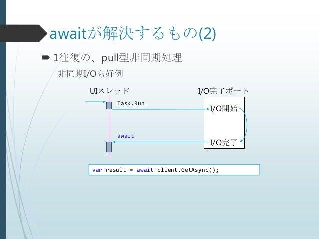 awaitが解決するもの(2) 1往復の、pull型非同期処理 非同期I/Oも好例     UIスレッド                         I/O完了ポート             Task.Run               ...