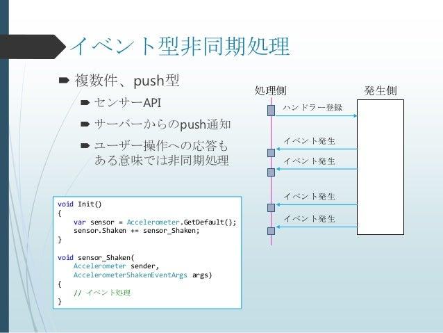 イベント型非同期処理 複数件、push型                                               処理側         発生側      センサーAPI                         ...