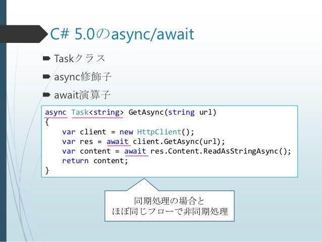 C# 5.0のasync/await Taskクラス async修飾子 await演算子async Task<string> GetAsync(string url){    var client = new HttpClient(); ...
