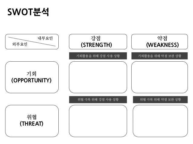 lotteria swot analysis Lotteria marketing plan 8718 words | 35 pages city in vietnam, with kfc, lotteria is the main player in fast-food franchising business (tuoi tre 2012.