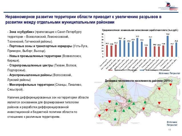 Неравномерное развитие территории области приводит к увеличению разрывов вразвитии между отдельными муниципальными районам...