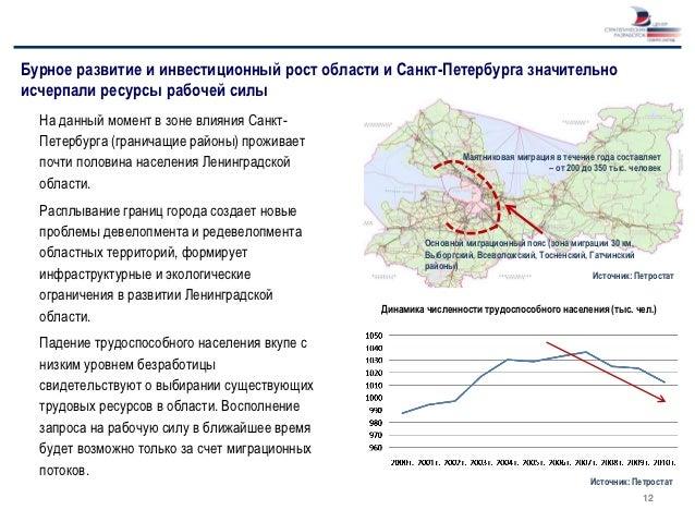 Бурное развитие и инвестиционный рост области и Санкт-Петербурга значительноисчерпали ресурсы рабочей силы  На данный моме...