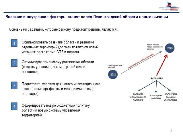 Внешние и внутренние факторы ставят перед Ленинградской области новые вызовы Основными задачами, которые региону предстоит...